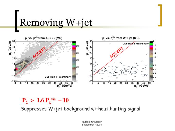 Removing W+jet