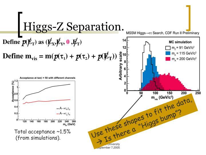 Higgs-Z Separation.