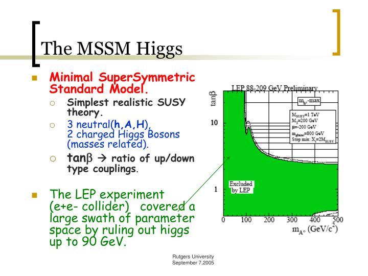 The MSSM Higgs