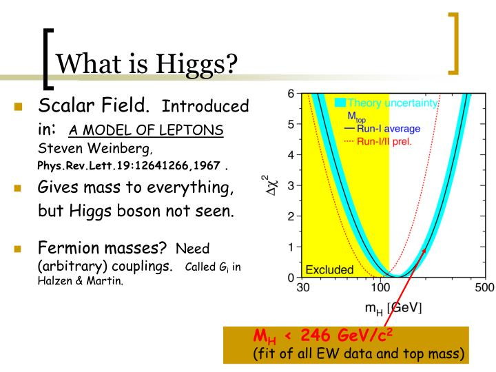 What is Higgs?