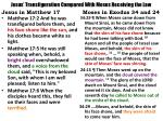 jesus transfiguration compared with moses receiving the law1