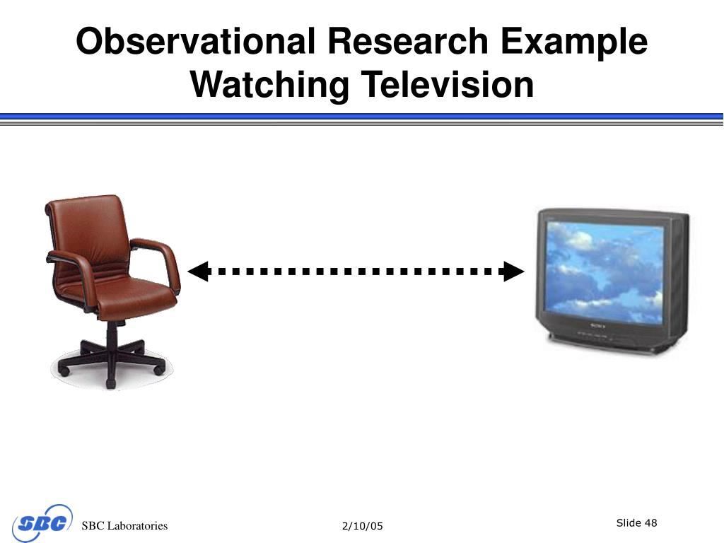 Observational Research Example