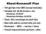 kheel komanoff plan