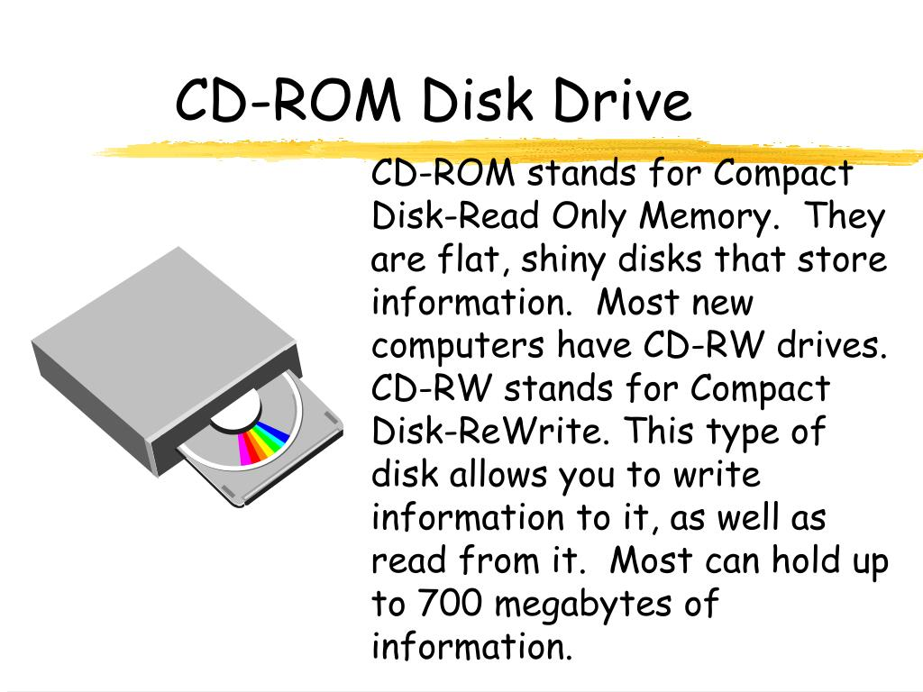 CD-ROM Disk Drive
