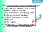 what s driving direct marketing