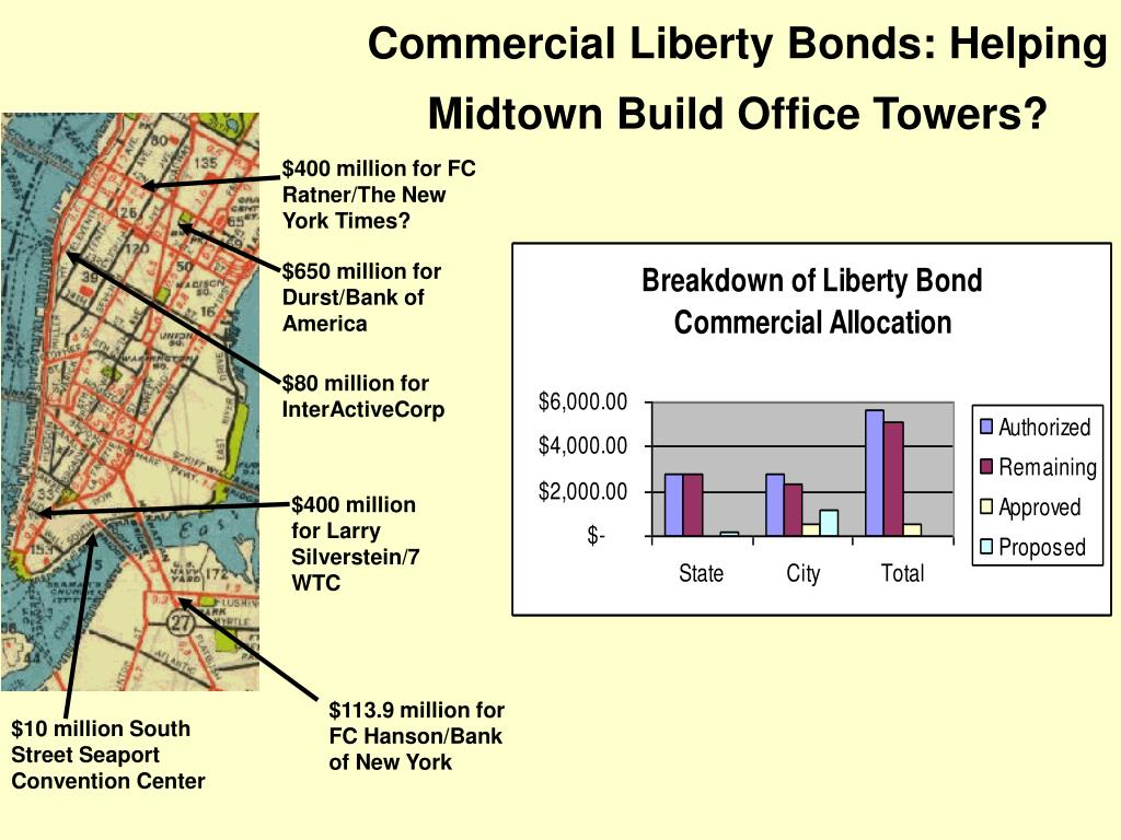 Commercial Liberty Bonds: Helping Midtown Build Office Towers?