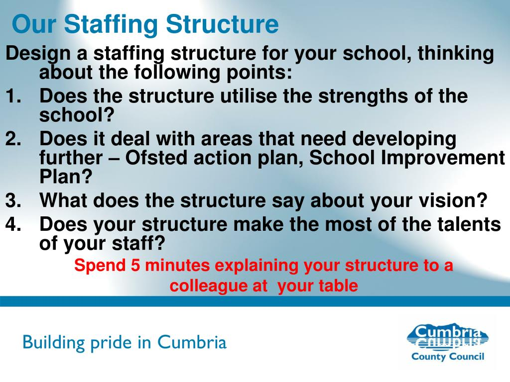 Our Staffing Structure