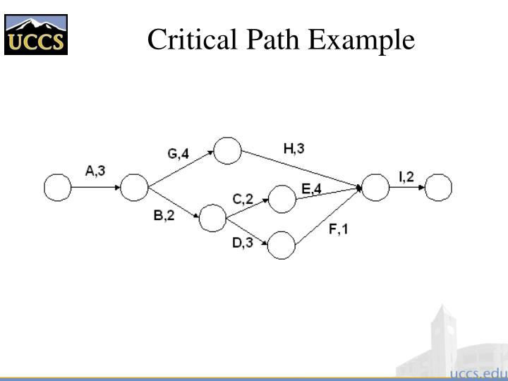 Critical Path Example