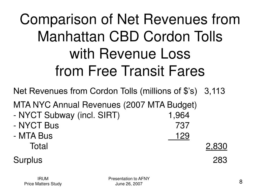 Comparison of Net Revenues from Manhattan CBD Cordon Tolls         with Revenue Loss                          from Free Transit Fares