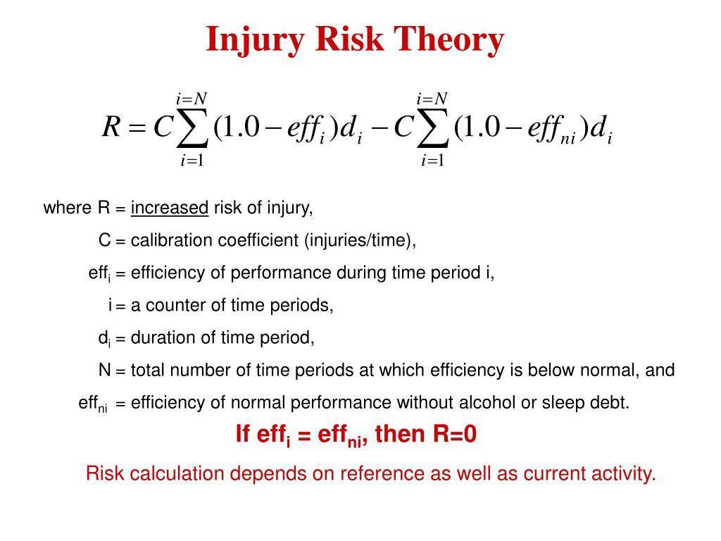 Injury Risk Theory