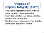 principles of graphics integrity tufte