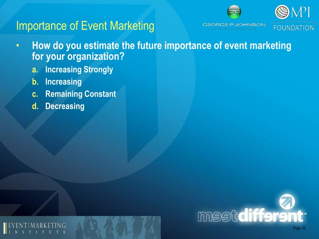 Importance of Event Marketing