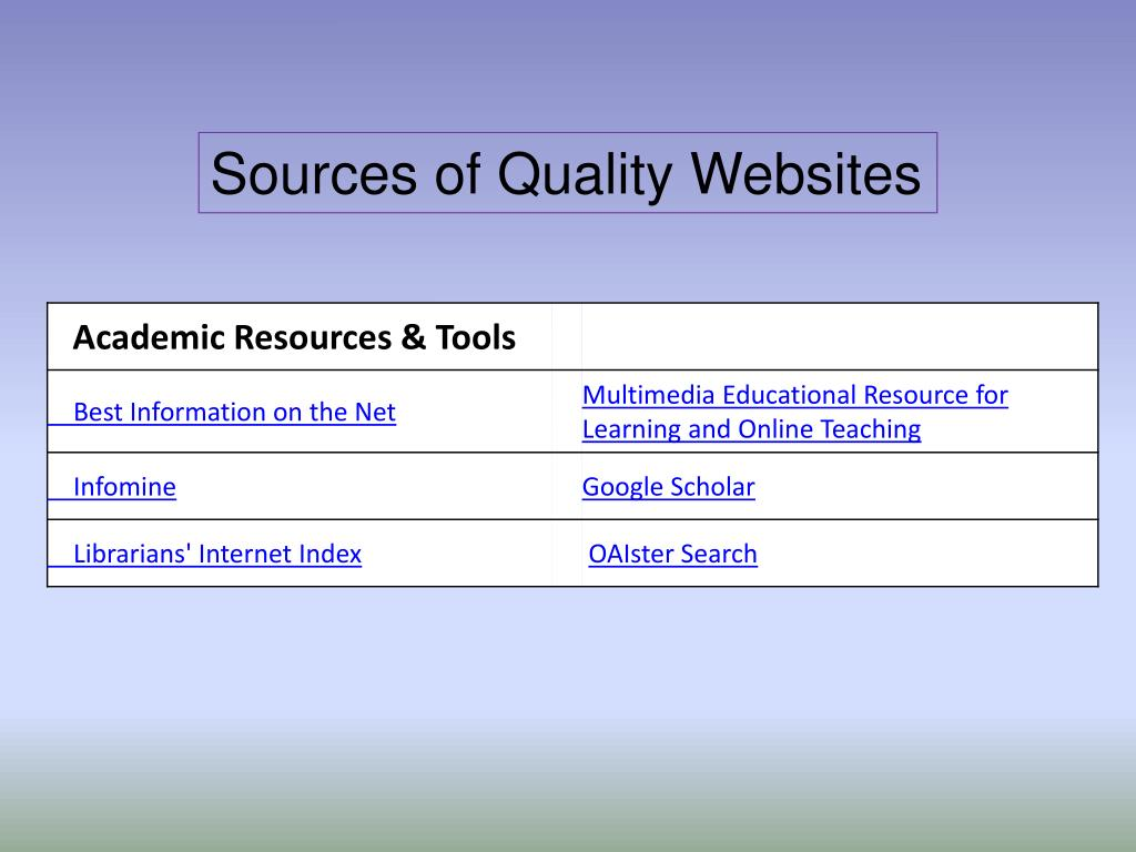 Sources of Quality Websites