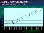 all india plant load factor coal fired thermal power stations