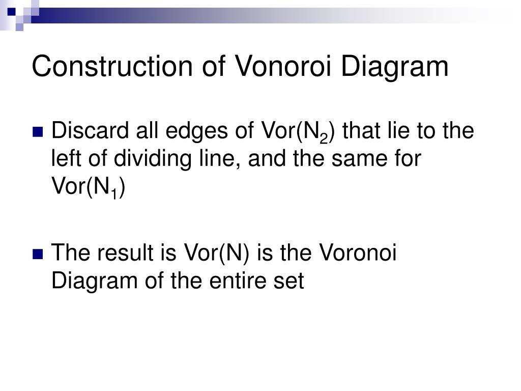 Construction of Vonoroi Diagram