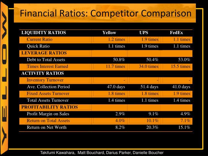 Financial Ratios: Competitor Comparison