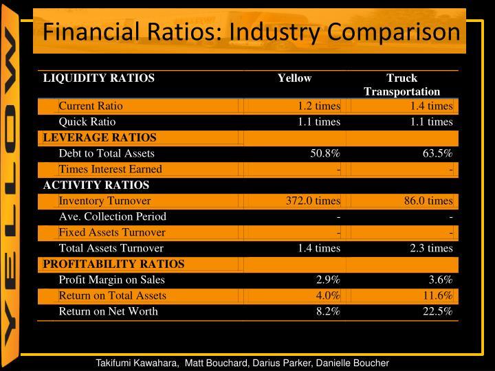 Financial Ratios: Industry Comparison