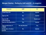 morgan stanley ruling by aar and sc a snapshot