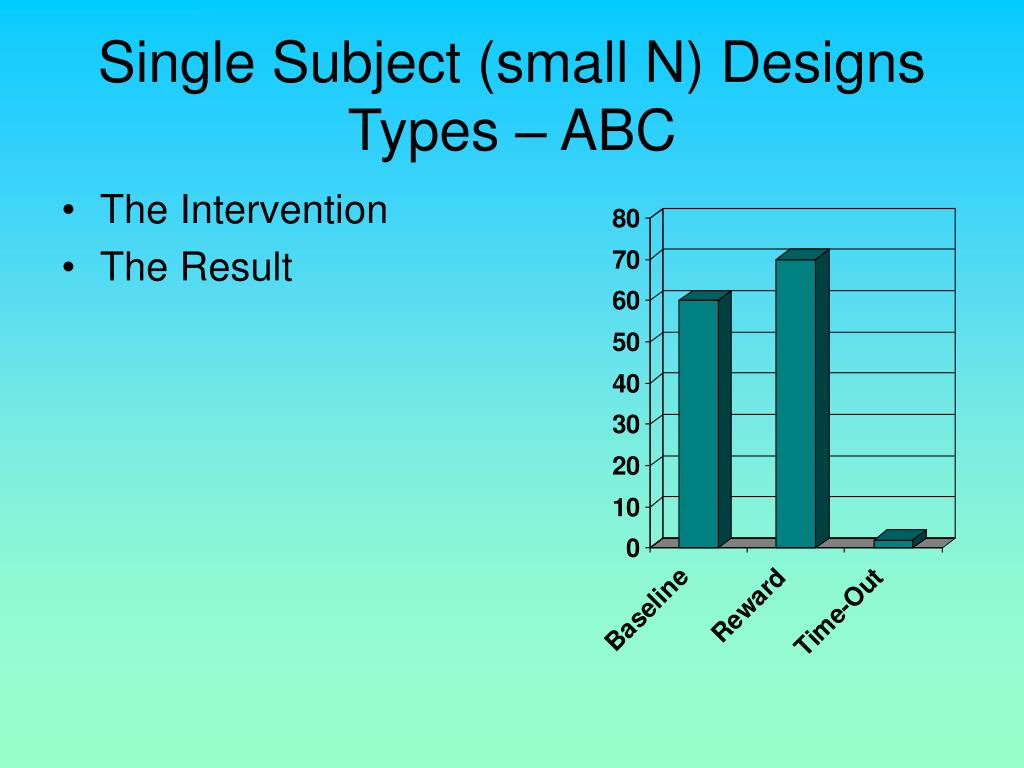 Single Subject (small N) Designs