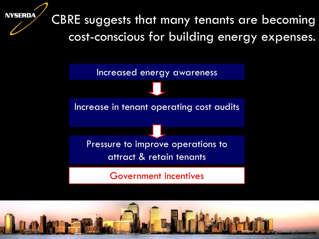 CBRE suggests that many tenants are becoming cost-conscious for building energy expenses.