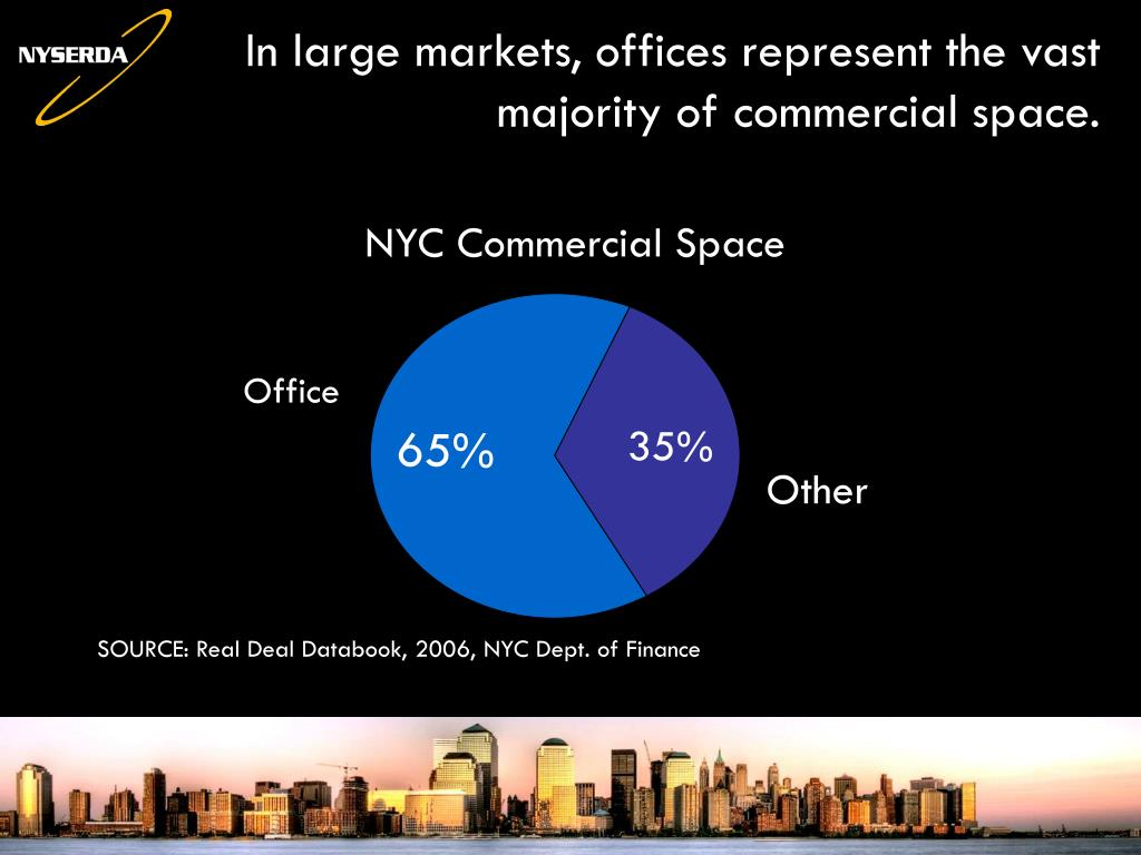 In large markets, offices represent the vast majority of commercial space.