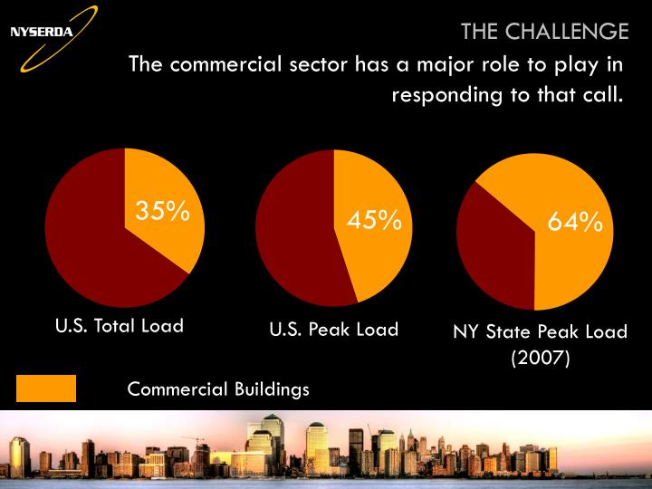 The commercial sector has a major role to play in responding to that call