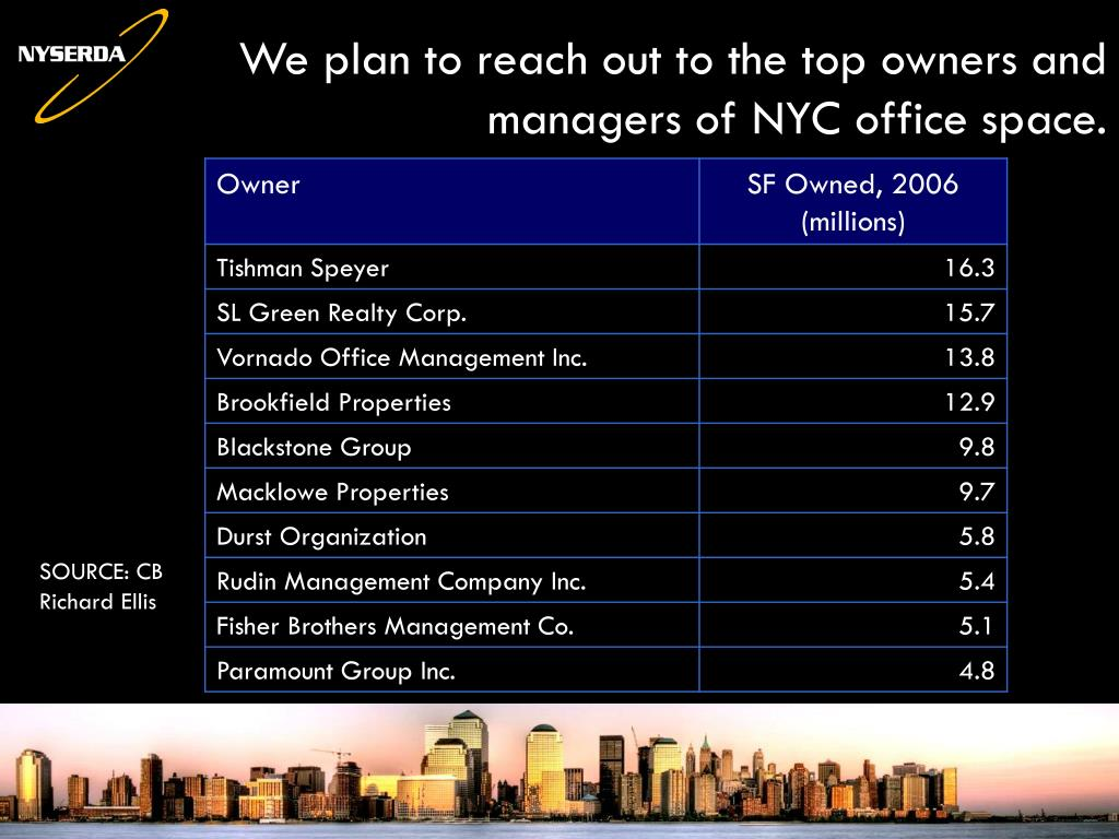 We plan to reach out to the top owners and managers of NYC office space.