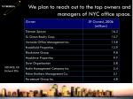 we plan to reach out to the top owners and managers of nyc office space