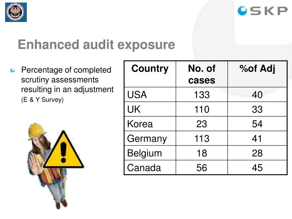 Enhanced audit exposure