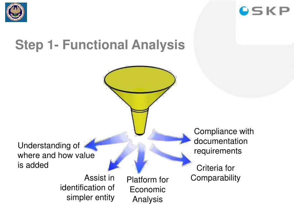 Step 1- Functional Analysis