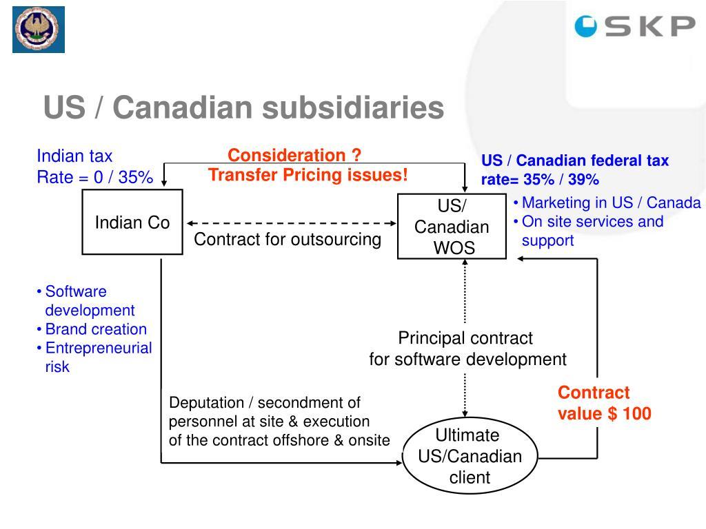 US / Canadian subsidiaries