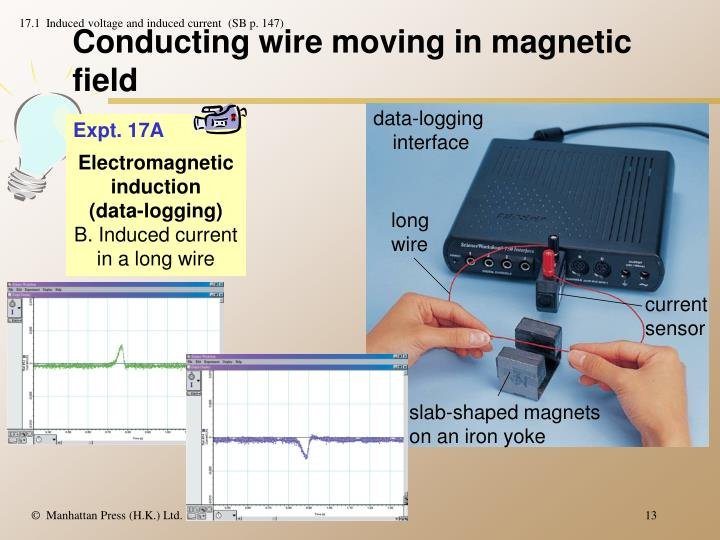 PPT - Section 17.1 Induced voltage and induced current PowerPoint ...