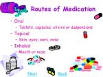 routes of medication
