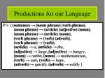 productions for our language