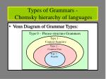types of grammars chomsky hierarchy of languages
