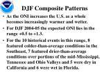 djf composite patterns24