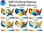 djf us precip patterns range of oni 1 0 1 3