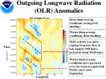 outgoing longwave radiation olr anomalies