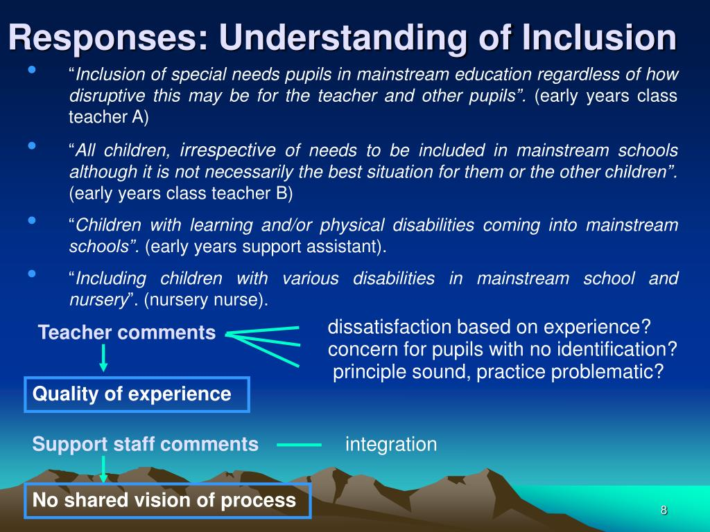 Responses: Understanding of Inclusion