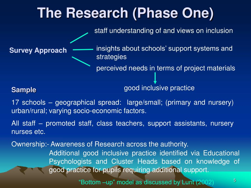 The Research (Phase One)