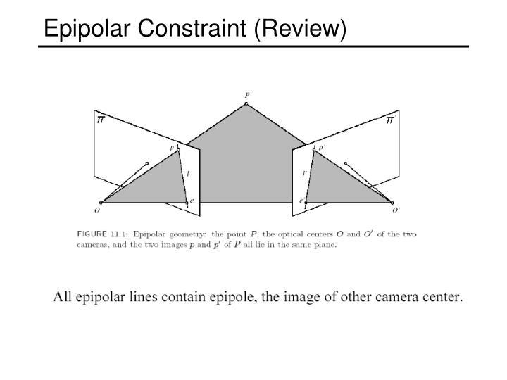 Epipolar Constraint (Review)