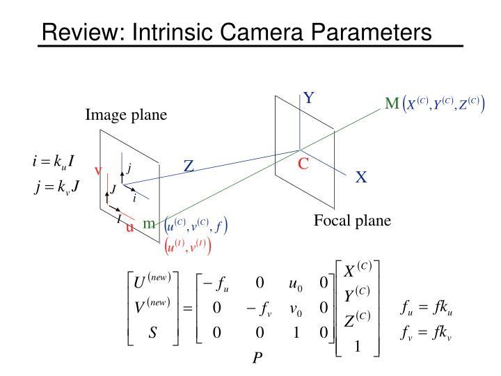 Review: Intrinsic Camera Parameters
