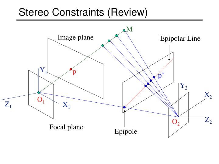 Stereo constraints review1