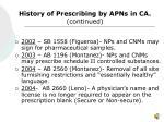history of prescribing by apns in ca continued11