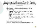 summary of advanced practice nurse apn legislation prescriptive authority phillips 2005