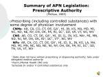 summary of apn legislation prescriptive authority phillips 2005