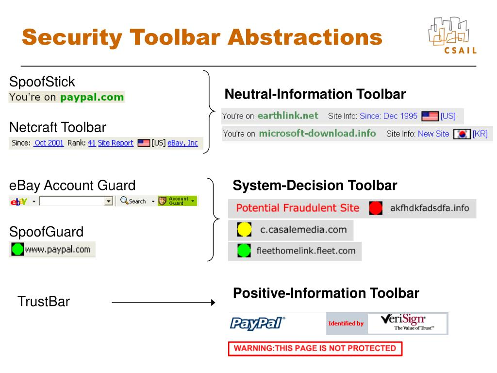 Security Toolbar Abstractions