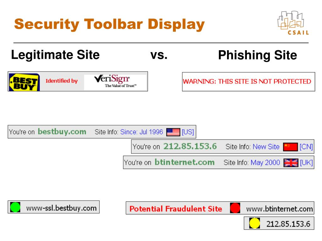 Security Toolbar Display