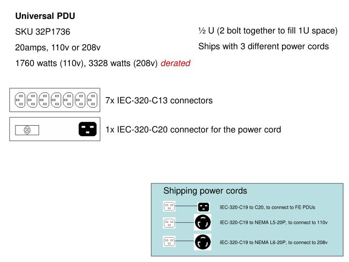 IEC-320-C19 to C20, to connect to FE PDUs
