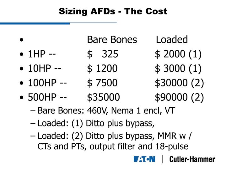 Sizing AFDs - The Cost